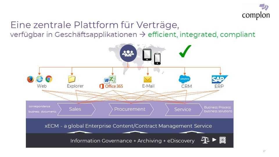 zentralised plattform for contracts