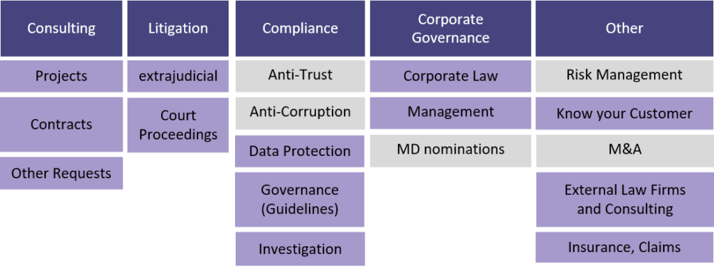 Toppic Overview Legal
